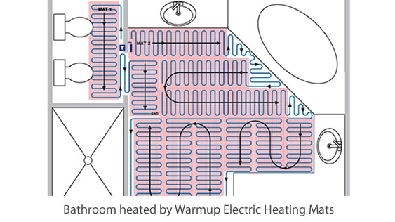 layout for underfloor heat